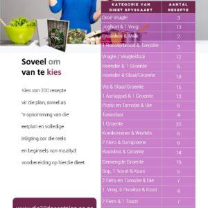 Die 28 Dae Eetplan Resepteboek: Eet & Geniet – 200 Resepte